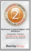Mulvaney Capital Award