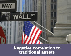 Negative correlation to traditional assets